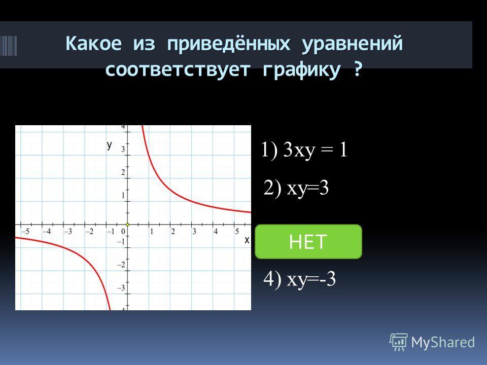 Какое из приведённых уравнений соответствует графику ? 1) 3xy = 1 2) xy=3 3) 3xy=-1 4) xy=-3 НЕТ