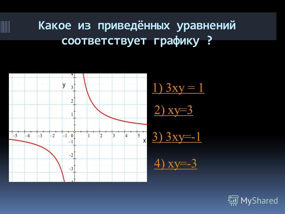 Какое из приведённых уравнений соответствует графику ? 1) 3xy = 1 2) xy=3 3) 3xy=-1 4) xy=-3