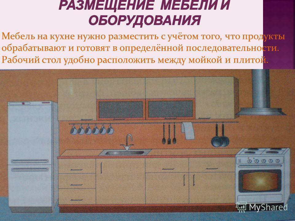 Мебель на кухне нужно разместить с учётом того, что продукты обрабатывают и готовят в определённой последовательности. Рабочий стол удобно расположить между мойкой и плитой.