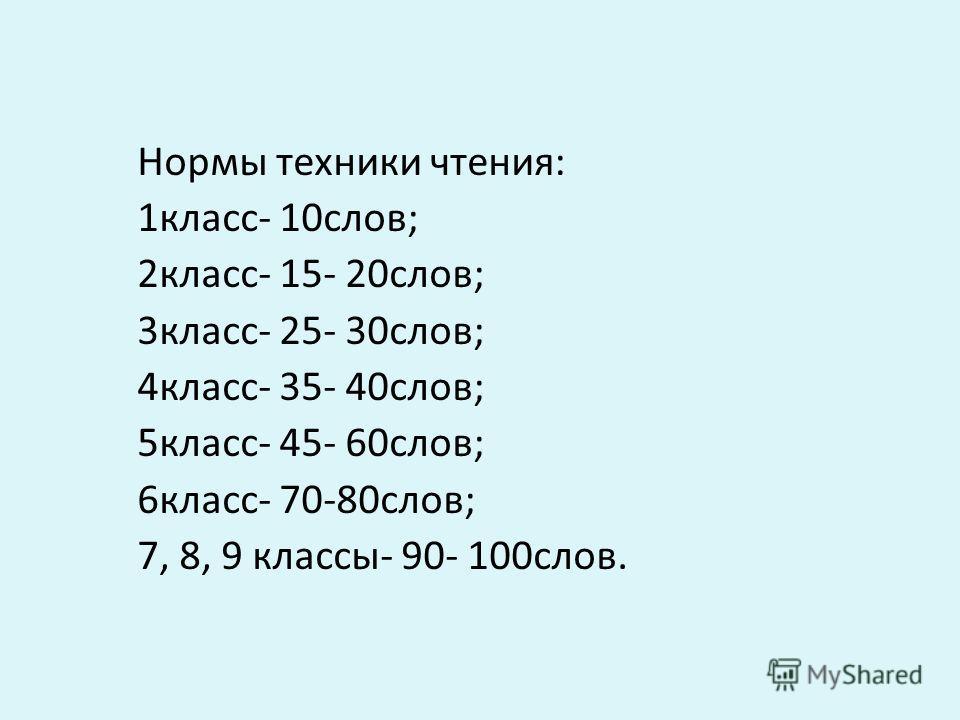 Нормы техники чтения: 1класс- 10слов; 2класс- 15- 20слов; 3класс- 25- 30слов; 4класс- 35- 40слов; 5класс- 45- 60слов; 6класс- 70-80слов; 7, 8, 9 классы- 90- 100слов.