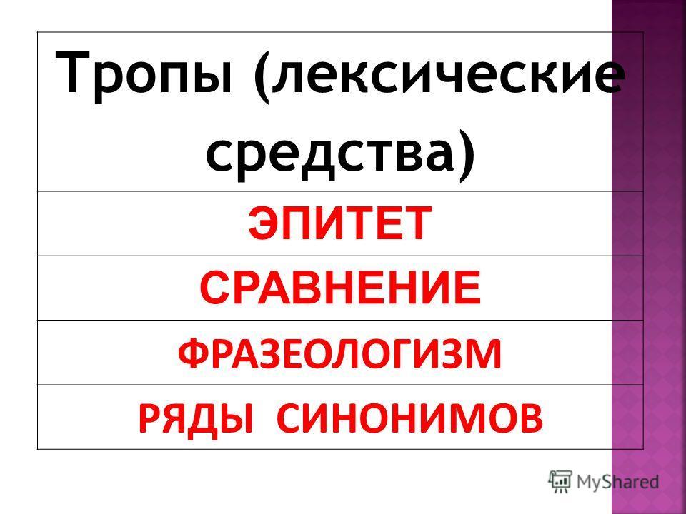 Тропы (лексические средства) ЭПИТЕТ СРАВНЕНИЕ ФРАЗЕОЛОГИЗМ РЯДЫ СИНОНИМОВ