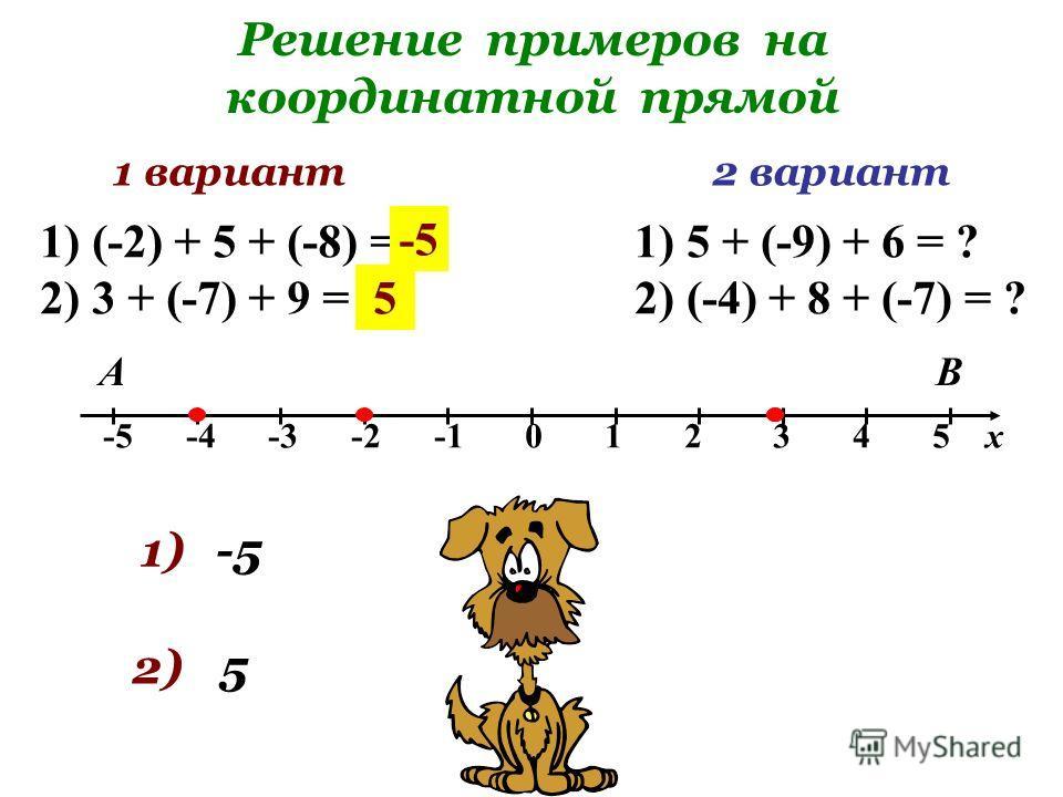 Решение примеров на координатной прямой -5 -4 -3 -2 -1 0 1 2 3 4 5 х 1 вариант АВ 2 вариант 1) (-2) + 5 + (-8) = ? 2) 3 + (-7) + 9 = ? 1) 5 + (-9) + 6 = ? 2) (-4) + 8 + (-7) = ? 1) 2) 5 -5 5
