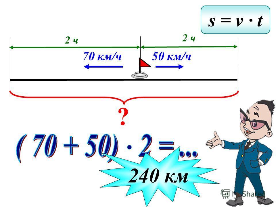 s = v t ? 2 ч 70 км/ч50 км/ч 2 ч 240 км