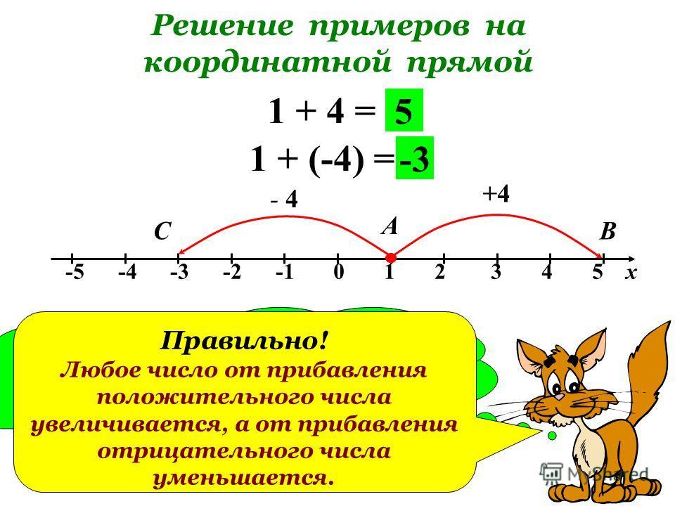 Решение примеров на координатной прямой -5 -4 -3 -2 -1 0 1 2 3 4 5 х 1 + 4 = +4 А В 5 1 + (-4) = - 4 С -3 Сравните результаты. Какой можно сделать вывод? Правильно! Любое число от прибавления положительного числа увеличивается, а от прибавления отриц