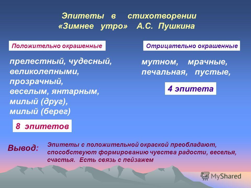 Эпитеты в стихотворении «Зимнее утро» А.С. Пушкина Положительно окрашенныеОтрицательно окрашенные прелестный, чудесный, великолепными, прозрачный, веселым, янтарным, милый (друг), милый (берег) мутном, мрачные, печальная, пустые, 8 эпитетов 4 эпитета
