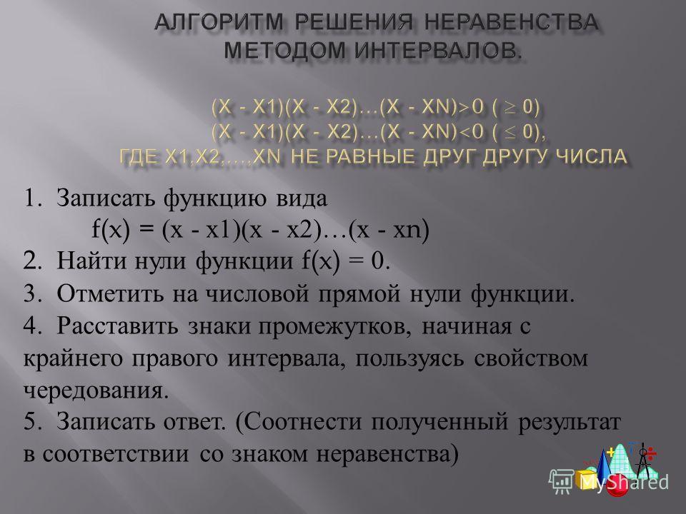 1. Записать функцию вида f(x) = ( х - х 1)( х - х 2)…( х - х n) 2. Найти нули функции f(x) = 0. 3. Отметить на числовой прямой нули функции. 4. Расставить знаки промежутков, начиная с крайнего правого интервала, пользуясь свойством чередования. 5. За