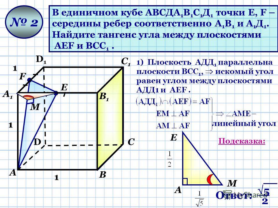В единичном кубе АВСДА 1 В 1 С 1 Д 1 точки Е, F – середины ребер соответственно А 1 В 1 и А 1 Д 1. Найдите тангенс угла между плоскостями АЕF и ВСС 1. 2 1 1 1 Е F D D1D1 А А1А1 В В1В1 С С1С1 М 1) Плоскость AДД 1 параллельна плоскости ВСС 1, искомый у