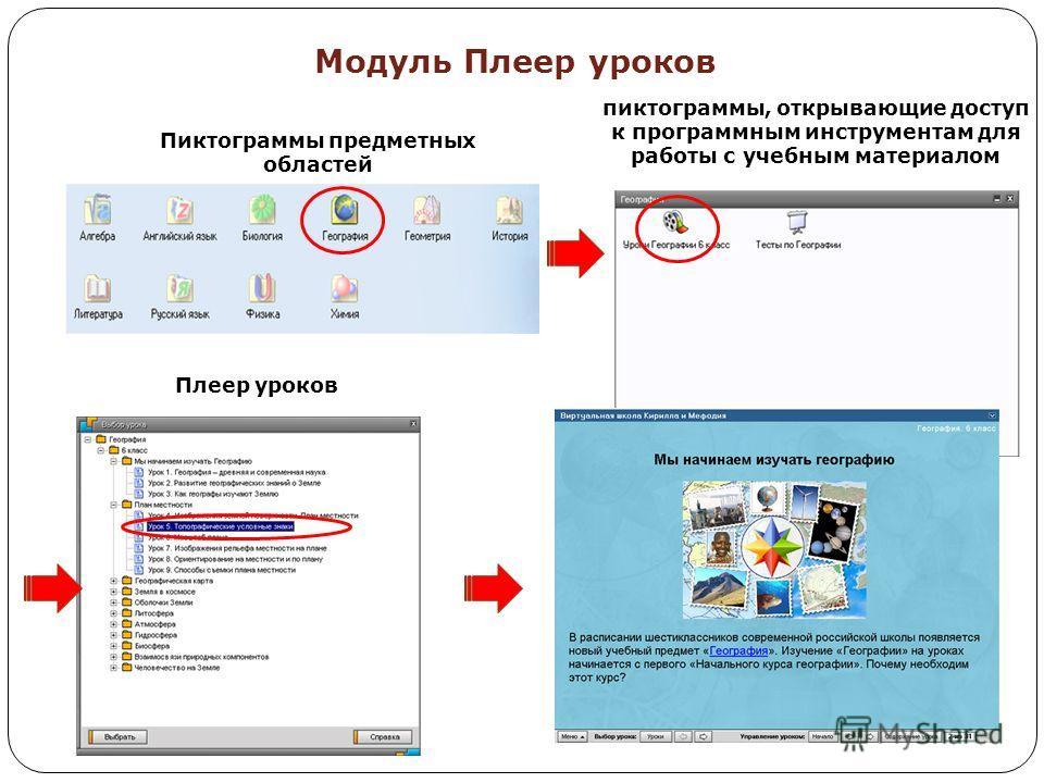 Модуль Плеер уроков Пиктограммы предметных областей пиктограммы, открывающие доступ к программным инструментам для работы с учебным материалом Плеер уроков