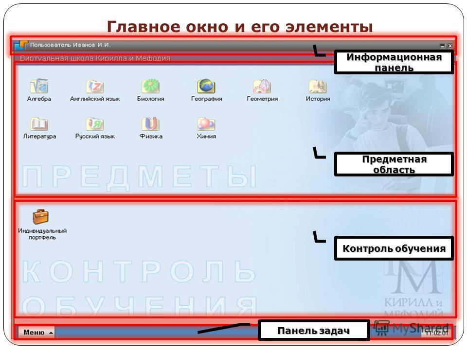 Главное окно и его элементы Информационная панель Предметная область Контроль обучения Панель задач