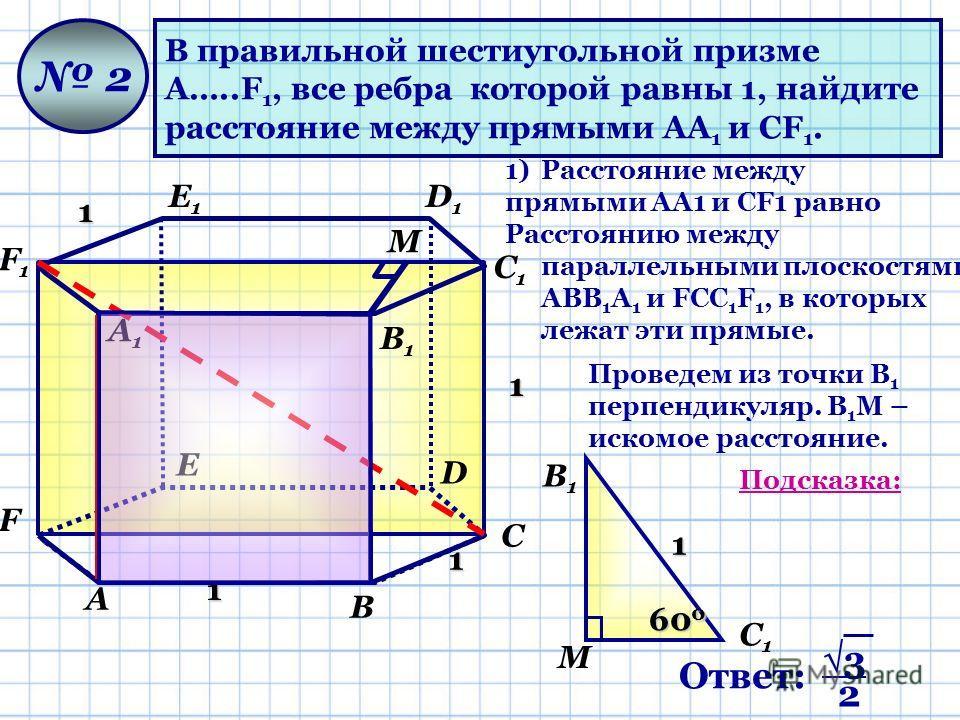 В правильной шестиугольной призме А…..F 1, все ребра которой равны 1, найдите расстояние между прямыми АА 1 и СF 1. 2 1 1 1 1 М 1)Расстояние между прямыми АА1 и СF1 равно Расстоянию между параллельными плоскостями АВВ 1 А 1 и FCC 1 F 1, в которых леж