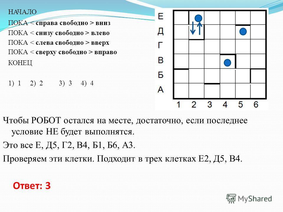 A18. Система команд исполнителя РОБОТ, «живущего» в прямоугольном лабиринте на клетчатой плоскости: При выполнении любой из этих команд РОБОТ перемещается на одну клетку соответственно: вверх, вниз, влево, вправо. Четыре команды проверяют истинность