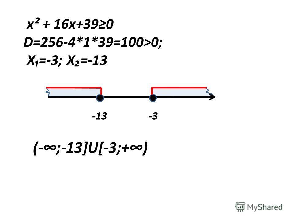 D=256-4*1*39=100>0; X=-3; X=-13 -13 -3 (-;-13]U[-3;+)