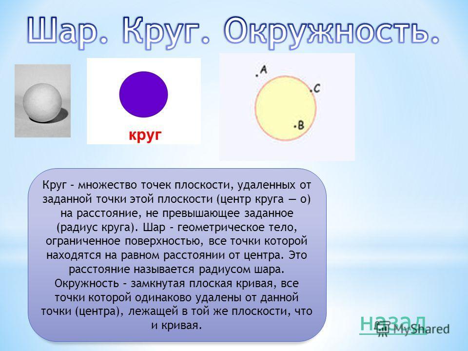 Круг – множество точек плоскости, удаленных от заданной точки этой плоскости (центр круга o) на расстояние, не превышающее заданное (радиус круга). Шар – геометрическое тело, ограниченное поверхностью, все точки которой находятся на равном расстоянии