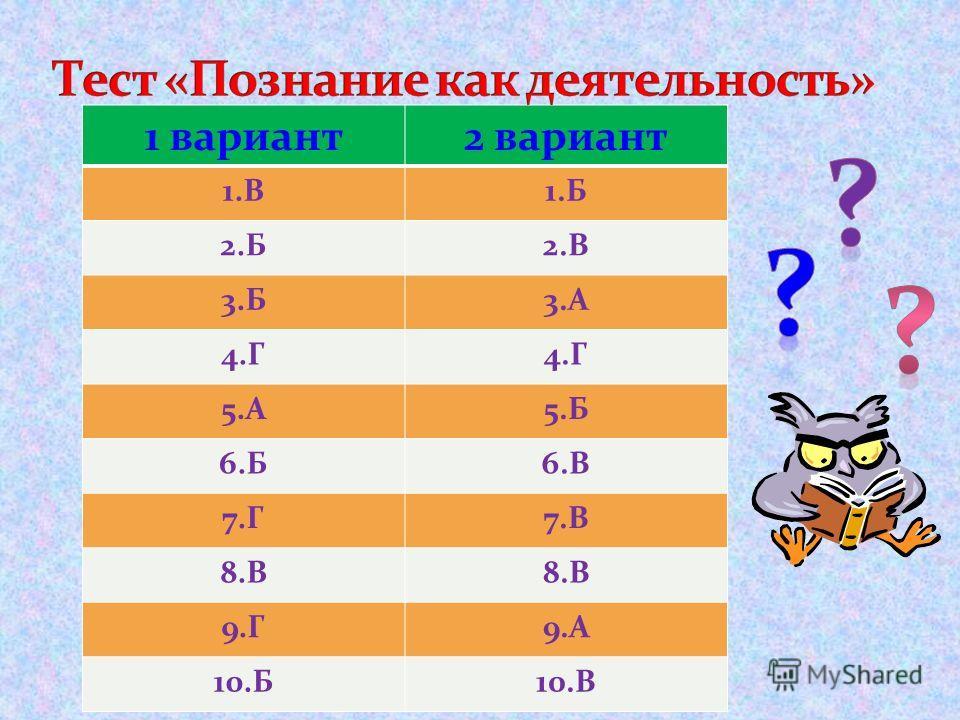 1 вариант2 вариант 1.В1.Б 2.Б2.В 3.Б3.А 4.Г 5.А5.Б 6.Б6.В 7.Г7.В 8.В 9.Г9.А 10.Б10.В