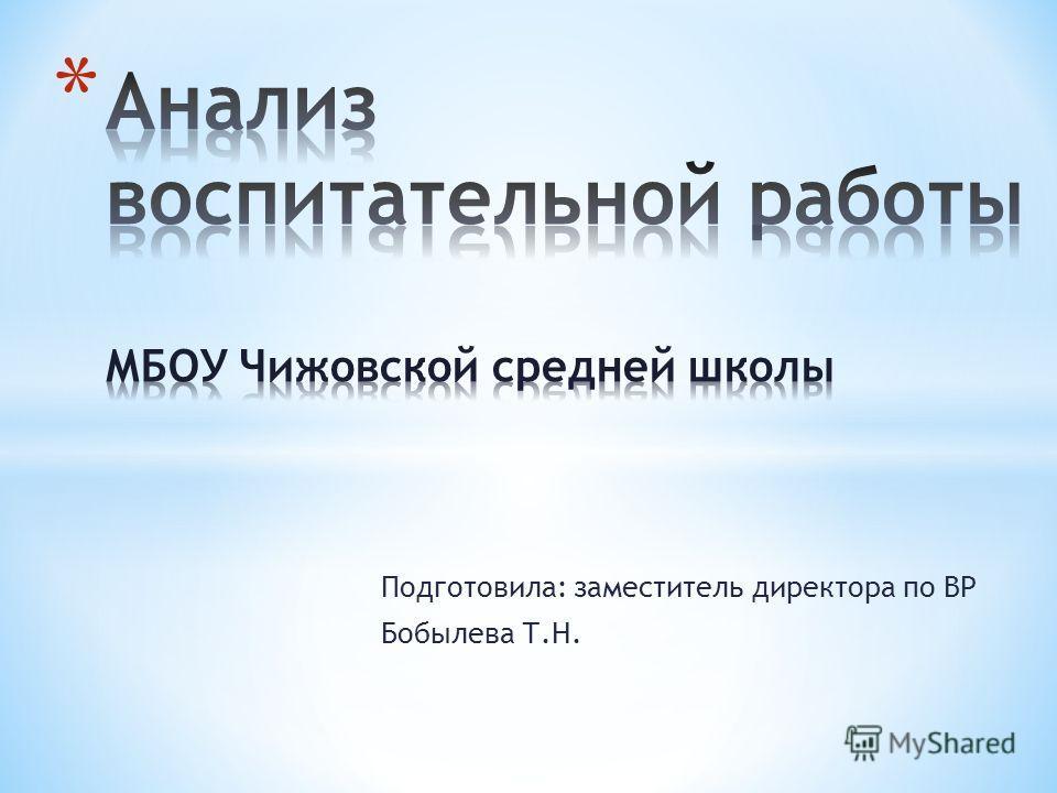 Подготовила: заместитель директора по ВР Бобылева Т.Н.