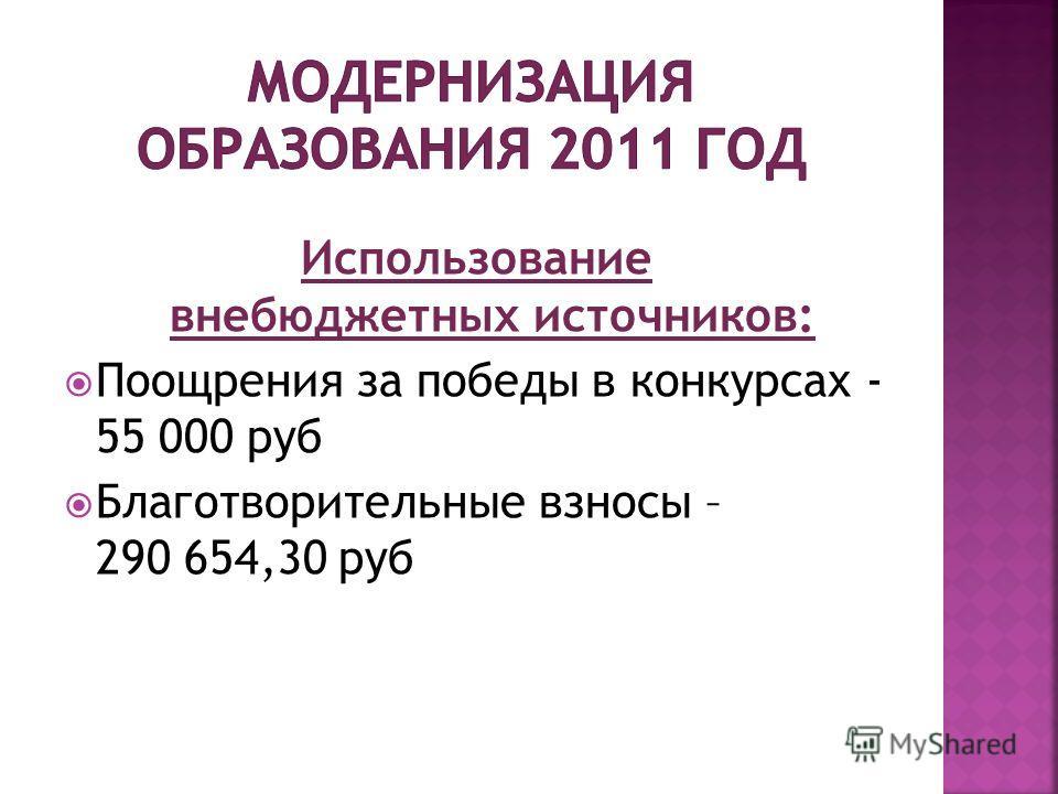 Использование внебюджетных источников: Поощрения за победы в конкурсах - 55 000 руб Благотворительные взносы – 290 654,30 руб