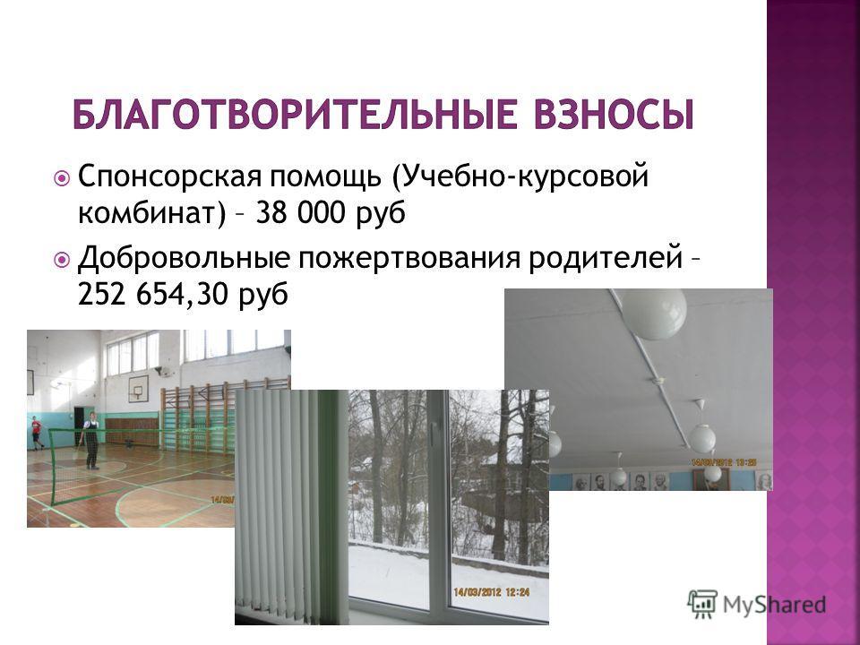 Спонсорская помощь (Учебно-курсовой комбинат) – 38 000 руб Добровольные пожертвования родителей – 252 654,30 руб