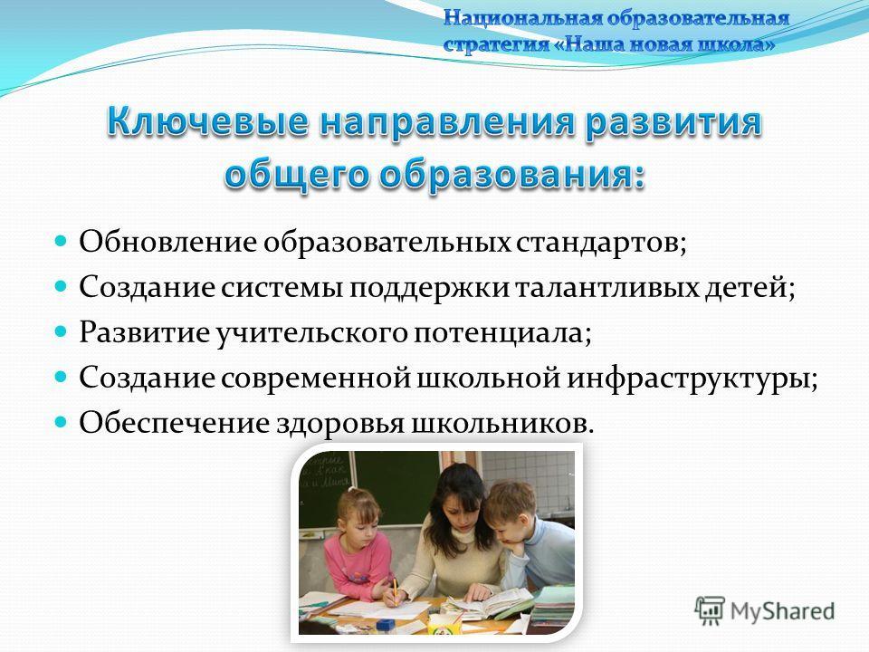 Обновление образовательных стандартов; Создание системы поддержки талантливых детей; Развитие учительского потенциала; Создание современной школьной инфраструктуры; Обеспечение здоровья школьников.