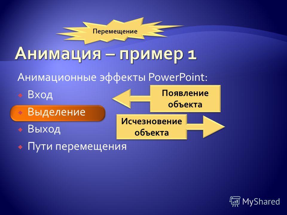Анимационные эффекты PowerPoint: Вход Выделение Выход Пути перемещения Исчезновение объекта Появление объекта Перемещение