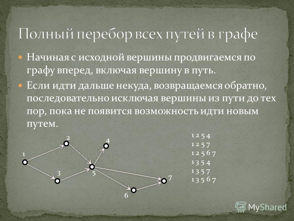 Начиная с исходной вершины продвигаемся по графу вперед, включая вершину в путь. Если идти дальше некуда, возвращаемся обратно, последовательно исключая вершины из пути до тех пор, пока не появится возможность идти новым путем. 1 2 35 4 6 7 1 2 5 4 1