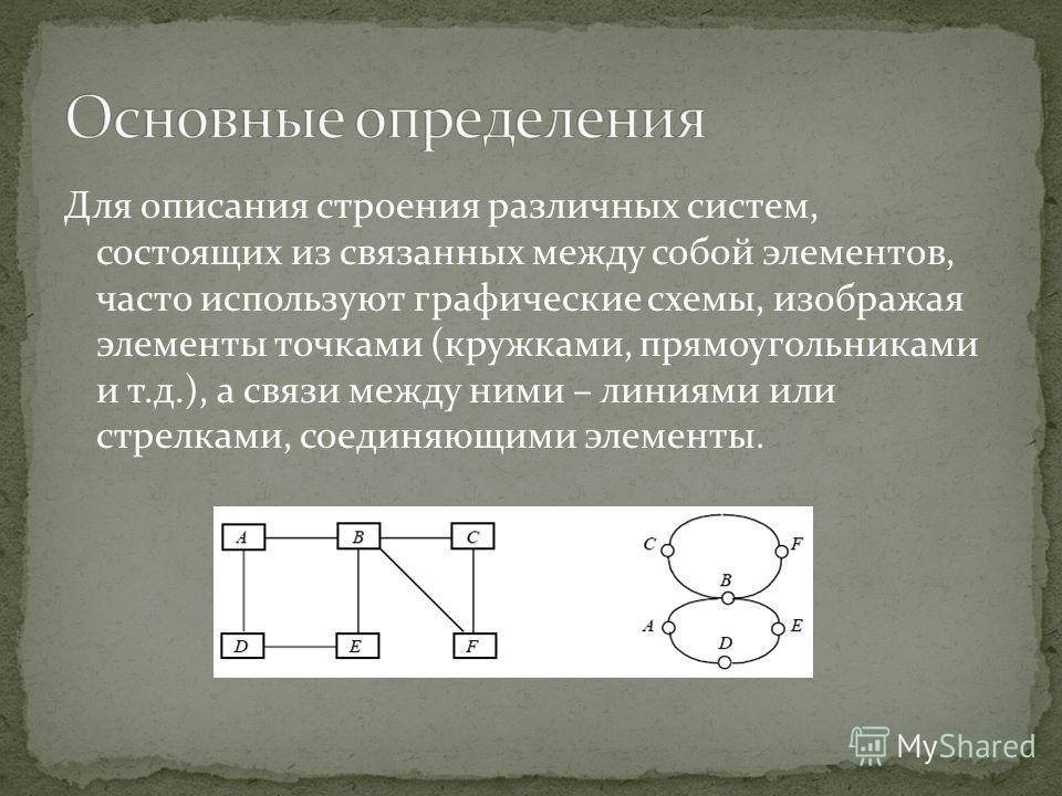 Для описания строения различных систем, состоящих из связанных между собой элементов, часто используют графические схемы, изображая элементы точками (кружками, прямоугольниками и т.д.), а связи между ними – линиями или стрелками, соединяющими элемент