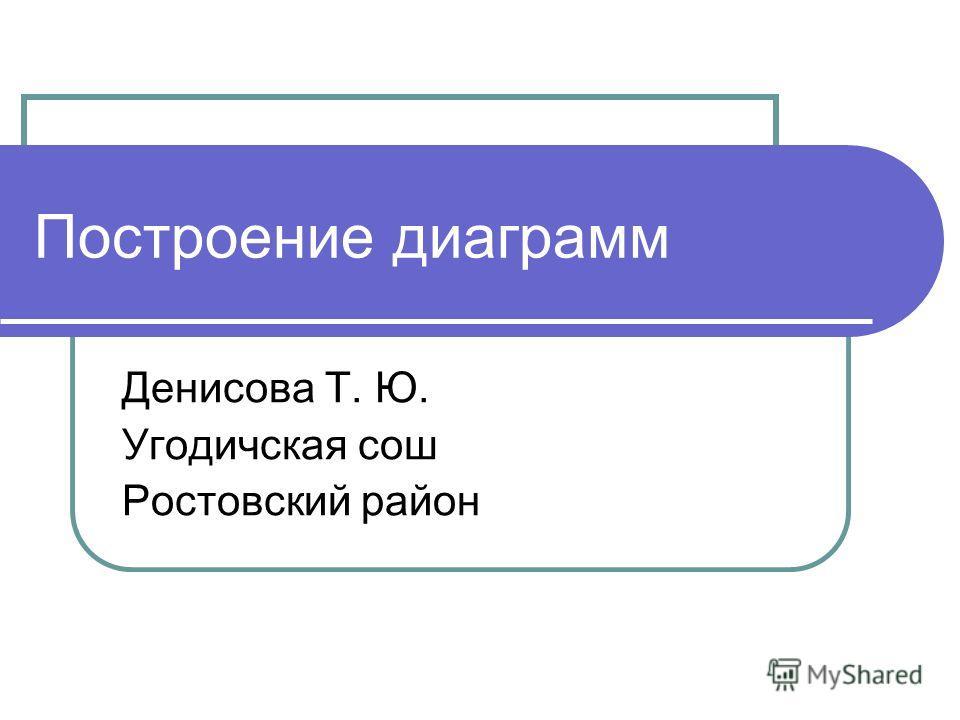 Построение диаграмм Денисова Т. Ю. Угодичская сош Ростовский район