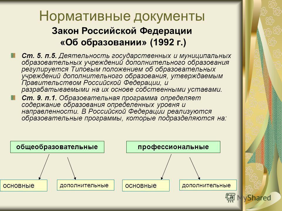 6 Нормативные документы Закон Российской Федерации «Об образовании» (1992 г.) Ст. 5. п.5. Деятельность государственных и муниципальных образовательных учреждений дополнительного образования регулируется Типовым положением об образовательных учреждени