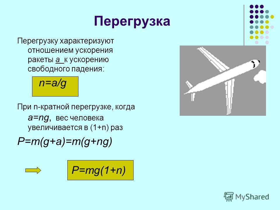 Перегрузка Перегрузку характеризуют отношением ускорения ракеты a к ускорению свободного падения: n=a/g При n-кратной перегрузке, когда a=ng, вес человека увеличивается в (1+n) раз P=m(g+a)=m(g+ng) Р=mg(1+n)