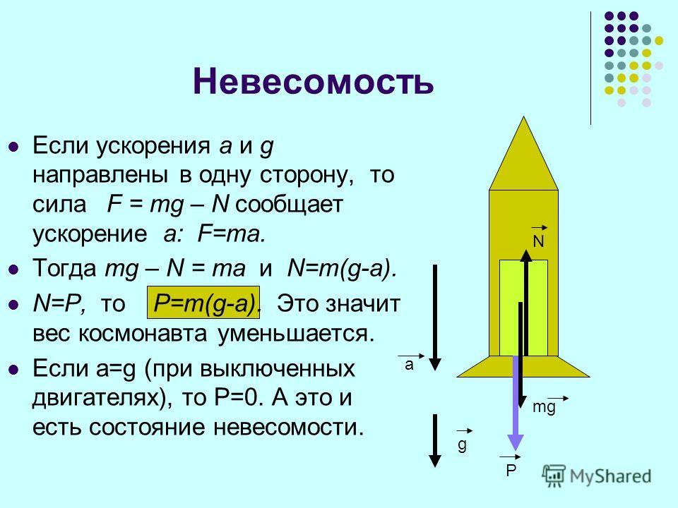 Невесомость Если ускорения а и g направлены в одну сторону, то сила F = mg – N сообщает ускорение а: F=ma. Тогда mg – N = ma и N=m(g-a). N=P, то P=m(g-a). Это значит вес космонавта уменьшается. Если а=g (при выключенных двигателях), то P=0. А это и е