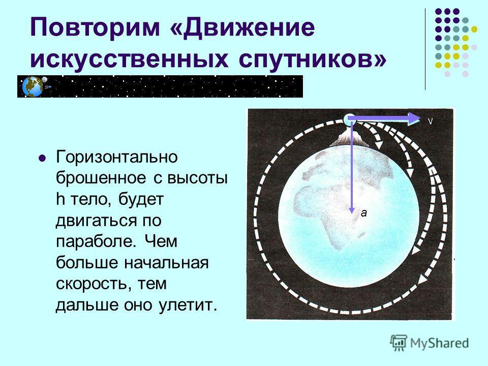 Повторим «Движение искусственных спутников» Горизонтально брошенное с высоты h тело, будет двигаться по параболе. Чем больше начальная скорость, тем дальше оно улетит. a