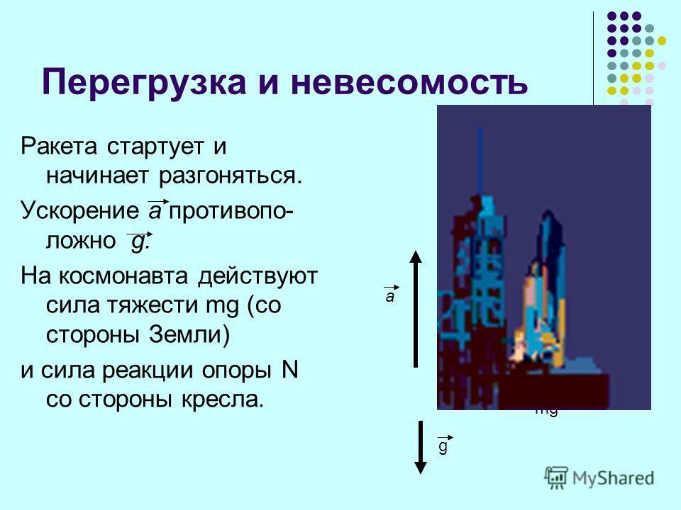 Перегрузка и невесомость Ракета стартует и начинает разгоняться. Ускорение a противопо- ложно g. На космонавта действуют сила тяжести mg (со стороны Земли) и сила реакции опоры N со стороны кресла. g a mg N