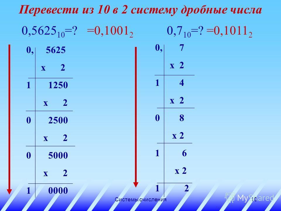 Системы счисления9 Перевести из 10 в 8 систему 0,65625 10 =? 0, 65625 х 8 5 25000 х 8 2 00000 =0,52 8 Перевести из 10 в 16 систему 0,65625 10 =? 0, 65625 х 16 10 50000 (А) х 16 8 00000 =0,А8 16