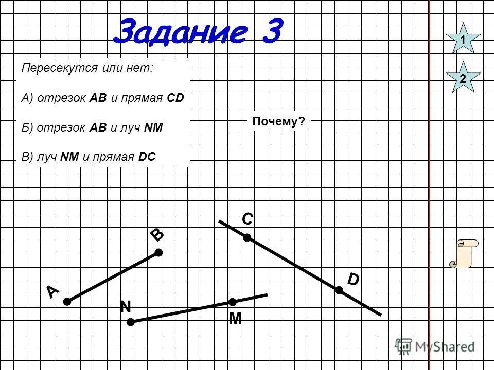 Задание 3 А В C D M N Пересекутся или нет: А) отрезок АВ и прямая CD Б) отрезок АВ и луч NM В) луч NM и прямая DC Почему? 1 2