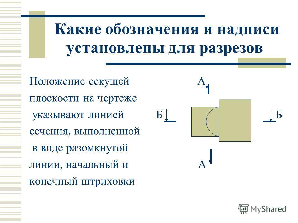 Какие обозначения и надписи установлены для разрезов Положение секущей А плоскости на чертеже указывают линией Б Б сечения, выполненной в виде разомкнутой линии, начальный и А конечный штриховки