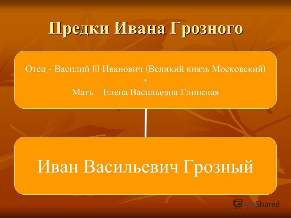 Предки Ивана Грозного Отец - Василий III Иванович ( Великий князь Московский ) + Мать – Елена Васильевна Глинская Иван Васильевич Грозный