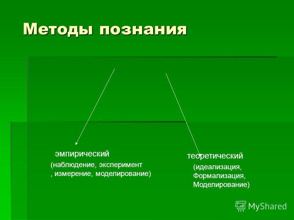 Методы познания эмпирический теоретический (наблюдение, эксперимент, измерение, моделирование) (идеализация, Формализация, Моделирование)