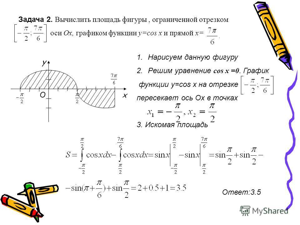 2 способ. Так как,при -3x3, то чтобы найти площадь искомой фигуры применим формулу Итак, 3 способ. Ответ: 16.