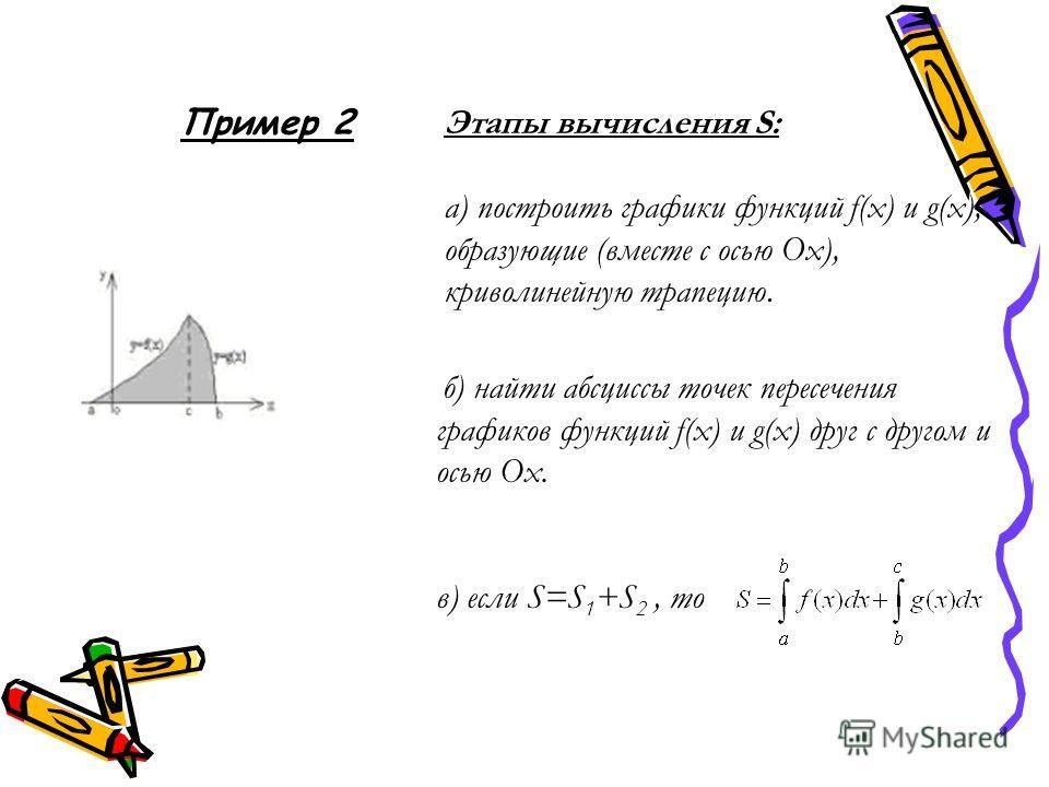 Важный принцип решения математических задач– сведение задачи к известной. Чтобы вычислить площадь более сложной фигуры, нужно выделить в ней криволинейные трапеции, вычислить их площади. Пример 1. Этапы вычисления площади: а) найти отрезок [a; b], на