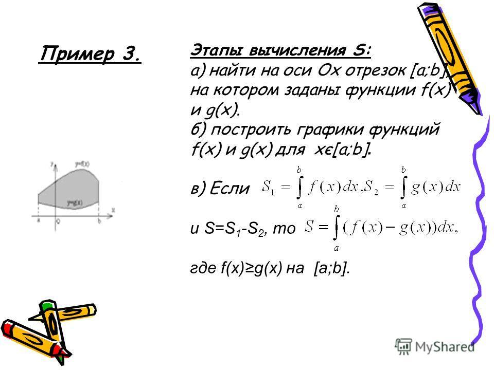 Пример 2 б) найти абсциссы точек пересечения графиков функций f(x) и g(x) друг с другом и осью Ox. в) если S=S 1 +S 2, то Этапы вычисления S: а) построить графики функций f(x) и g(x), образующие (вместе с осью Ox), криволинейную трапецию.