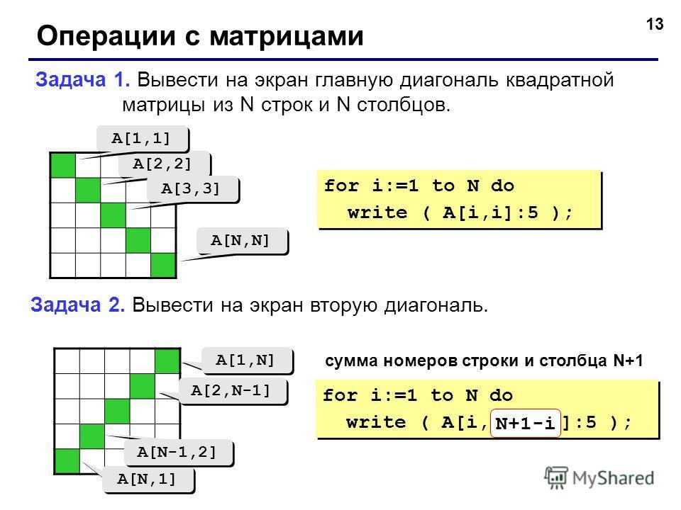 13 Операции с матрицами Задача 1. Вывести на экран главную диагональ квадратной матрицы из N строк и N столбцов. A[1,N] A[2,2] A[3,3] A[N,N] for i:=1 to N do write ( A[i,i]:5 ); for i:=1 to N do write ( A[i,i]:5 ); Задача 2. Вывести на экран вторую д