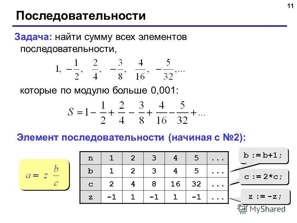 11 Последовательности Задача: найти сумму всех элементов последовательности, которые по модулю больше 0,001: Элемент последовательности (начиная с 2): n12345... b12345 c2481632... z1 1... b := b+1; c := 2*c; z := -z;