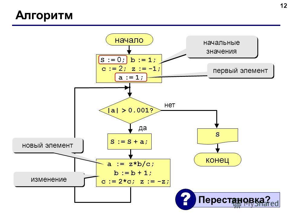 12 Алгоритм начало S конец нет да |a| > 0.001? S := S + a; S := 0 ; b := 1; c := 2 ; z := -1; a := 1; начальные значения a := z*b/c; b := b + 1; c := 2*c; z := -z; первый элемент a := 1; S := 0 ; новый элемент изменение Перестановка? ?