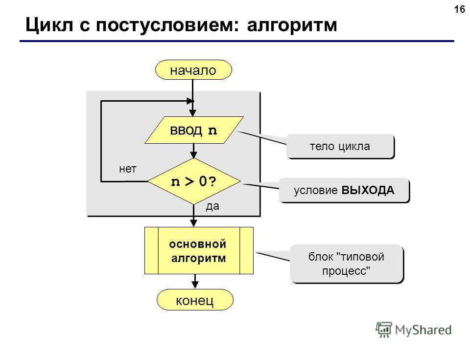16 Цикл с постусловием: алгоритм начало конец да нет n > 0? тело цикла условие ВЫХОДА блок типовой процесс ввод n основной алгоритм