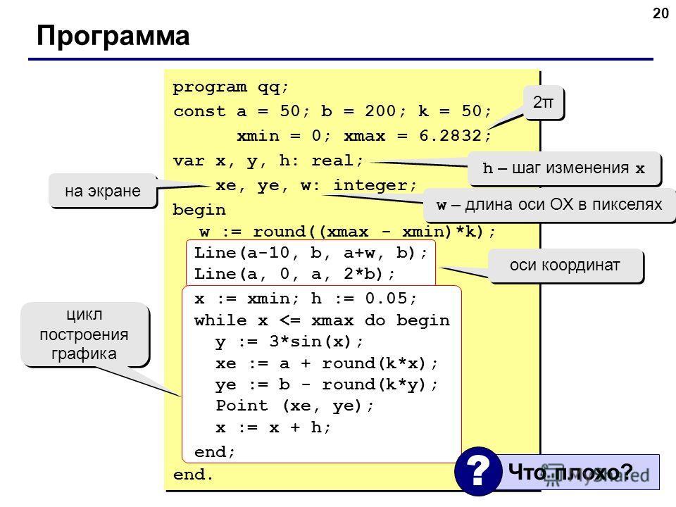 20 Программа 2π2π 2π2π h – шаг изменения x w – длина оси ОХ в пикселях на экране оси координат цикл построения графика program qq; const a = 50; b = 200; k = 50; xmin = 0; xmax = 6.2832; var x, y, h: real; xe, ye, w: integer; begin w := round((xmax -