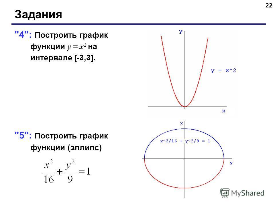 22 Задания 4: Построить график функции y = x 2 на интервале [-3,3]. 5: Построить график функции (эллипс)