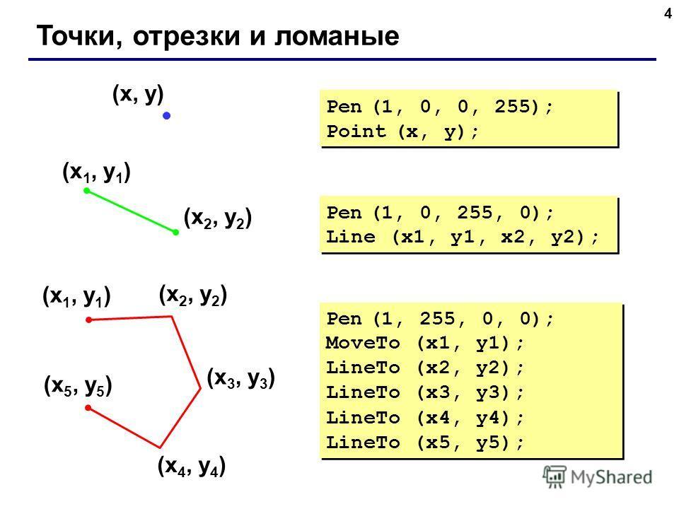 4 Точки, отрезки и ломаные (x 1, y 1 ) (x 2, y 2 ) Pen (1, 0, 255, 0); Line (x1, y1, x2, y2); (x, y) Pen (1, 0, 0, 255); Point (x, y); Pen (1, 0, 0, 255); Point (x, y); (x 1, y 1 ) (x 2, y 2 ) (x 3, y 3 ) (x 4, y 4 ) (x 5, y 5 ) Pen (1, 255, 0, 0); M