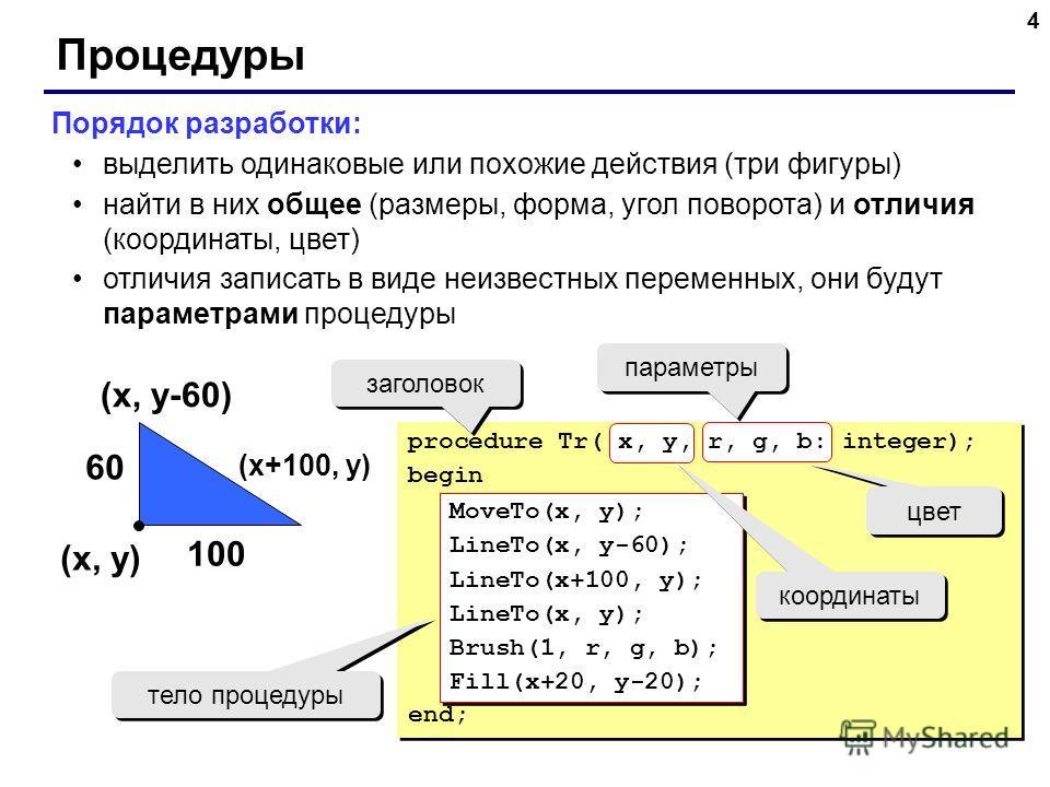 4 Процедуры Порядок разработки: выделить одинаковые или похожие действия (три фигуры) найти в них общее (размеры, форма, угол поворота) и отличия (координаты, цвет) отличия записать в виде неизвестных переменных, они будут параметрами процедуры (x, y