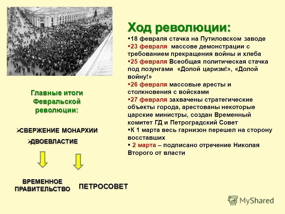 Ход революции: 18 февраля стачка на Путиловском заводе 23 февраля массове демонстрации с требованием прекращения войны и хлеба 25 февраля Всеобщая политическая стачка под лозунгами «Долой царизм!», «Долой войну!» 26 февраля массовые аресты и столкнов