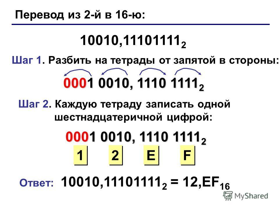 Перевод из 2-й в 16-ю: 10010,11101111 2 Шаг 1. Разбить на тетрады от запятой в стороны: 0001 0010, 1110 1111 2 Шаг 2. Каждую тетраду записать одной шестнадцатеричной цифрой: 0001 0010, 1110 1111 2 1 1 2 2 E E F F Ответ: 10010,11101111 2 = 12,EF 16