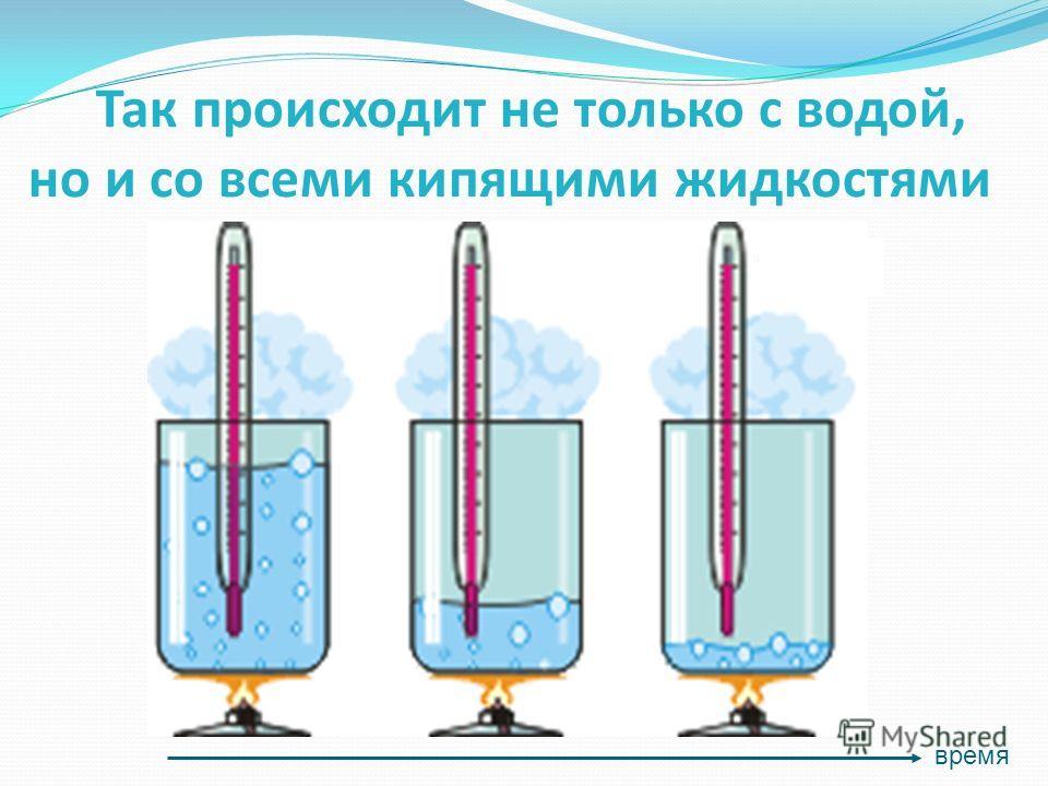 Так происходит не только с водой, но и со всеми кипящими жидкостями время
